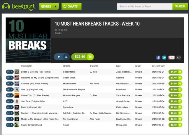 2013-03-12_BeatportMustHearBreaks_Week10, Brutal B-Boy on Juice Recordings